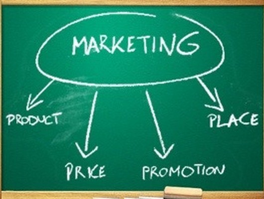 Strategi Marketing Bisnis yang Efektif