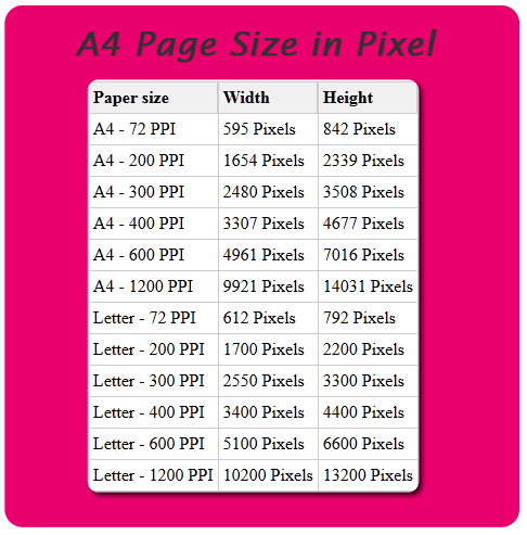 how to get google pixel 2 to display metric