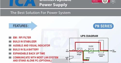 Ups dan stabilizer ups ica pn 602b dengan batteryaccu 200 amper asfbconference2016 Image collections