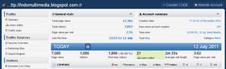 trafik pengunjung blog meningkat