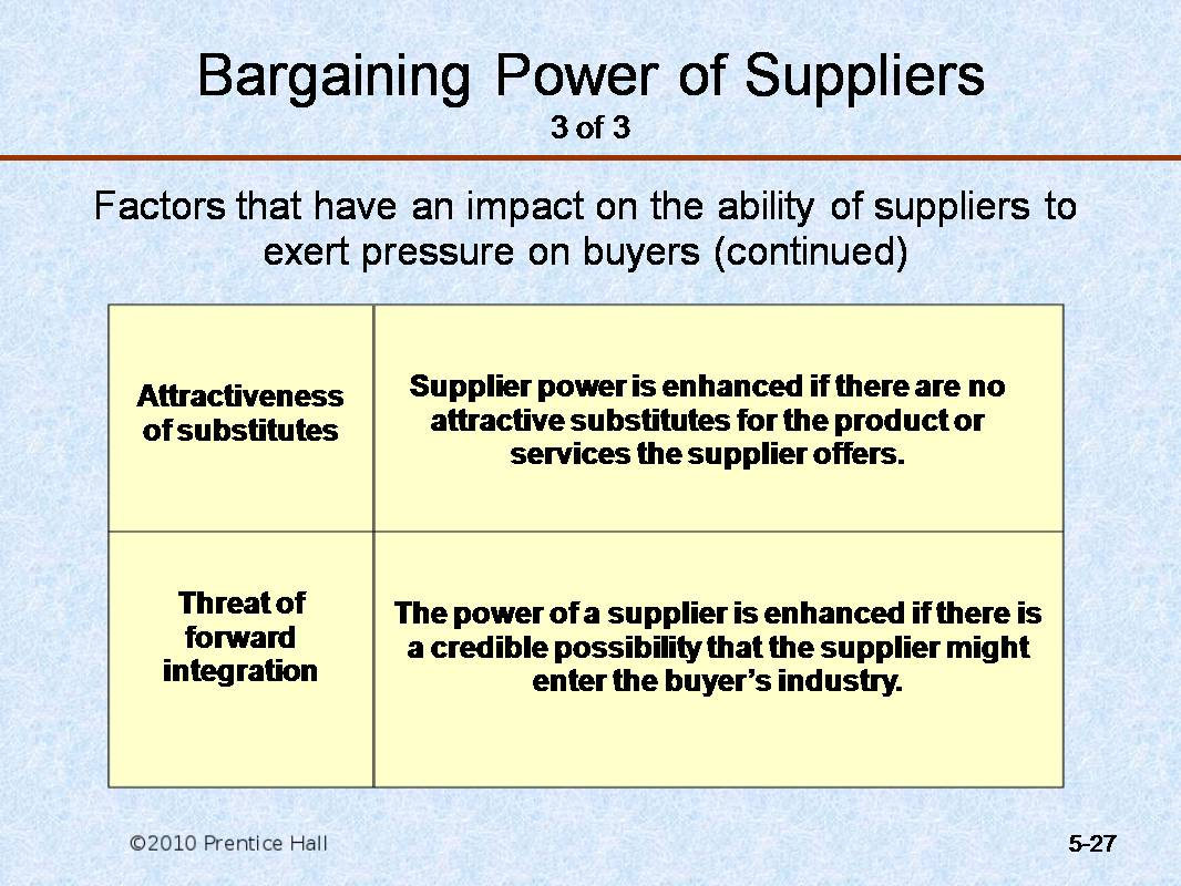 power of suppliers and power of