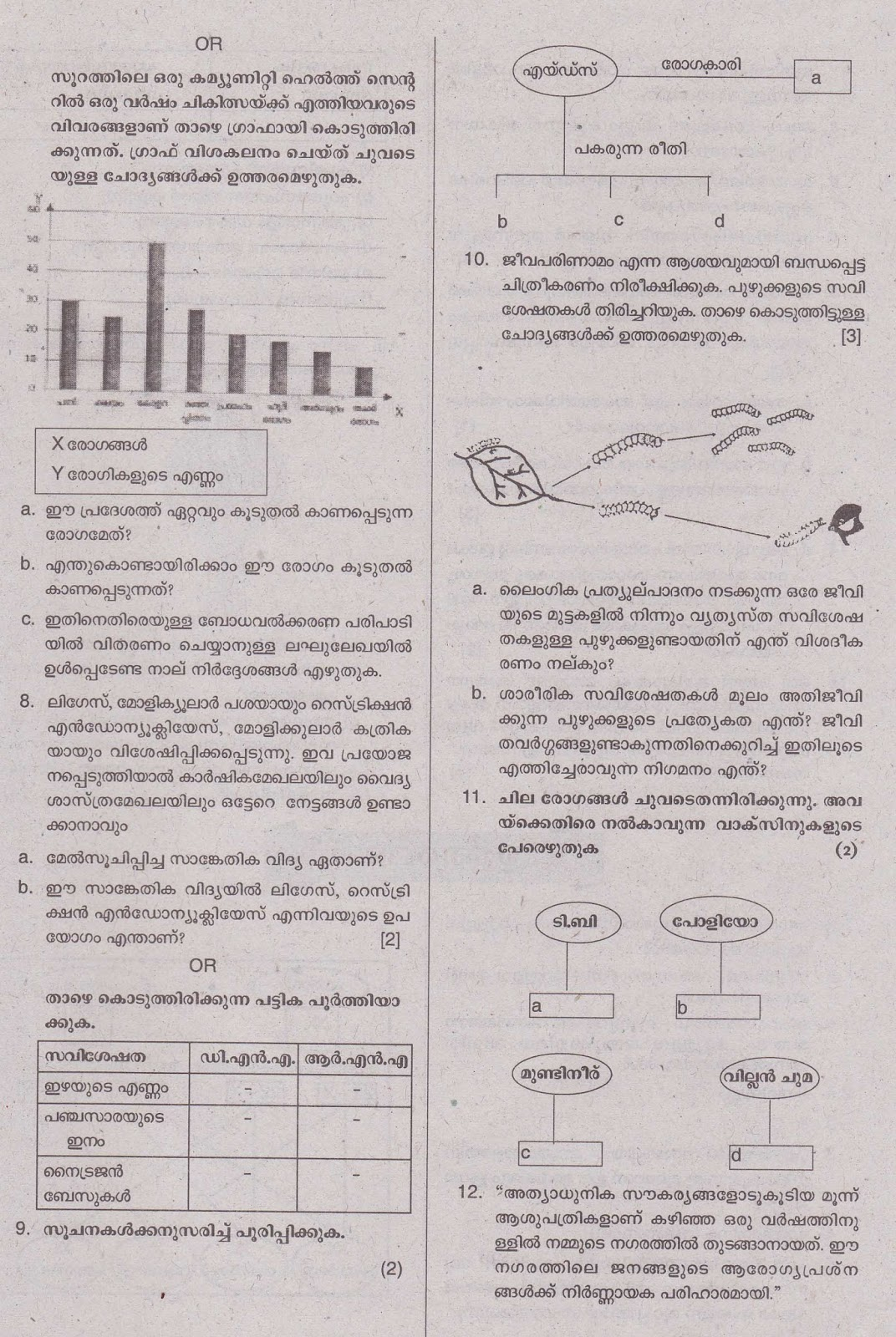 sslc chemistry question paper Designed & hosted by content owned & maintained by karnataka secondary education examination board, 6th cross, malleshwaram.