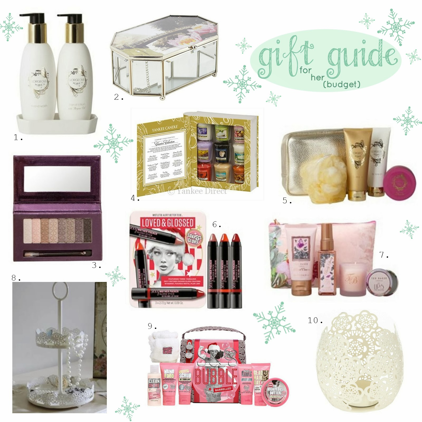 christmas gift guide 2013 for her budget - Best Christmas Gifts 2014 For Her