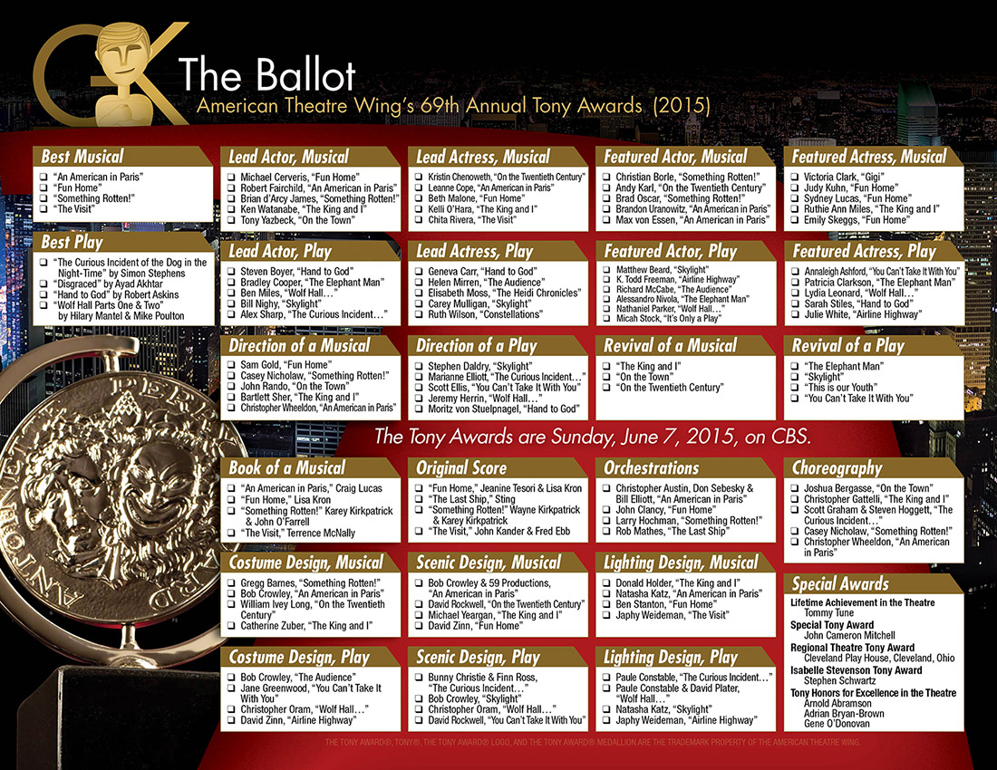 photo about Golden Globe Ballots Printable called The Gold Knight Most current Academy Awards Information And Perception - oc