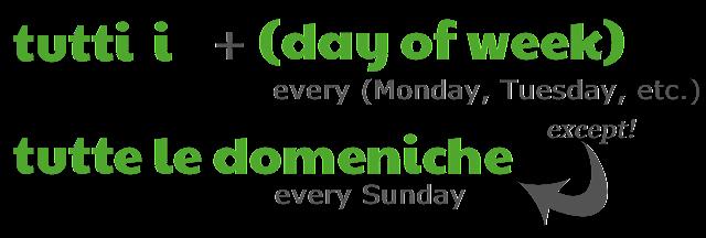 tutti i (day of week) or tutte le domeniche by ab for didattichiamo.blogspot.com
