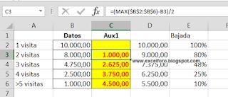 Gráfico de Pirámide en Excel o Embudo invertido.