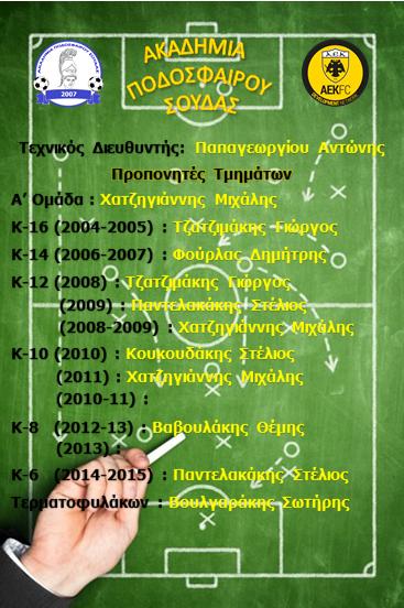 Προπονητικό Team 2019-20
