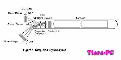 stylus-Microsoft_1