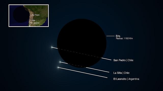 eris dwarf planet location - photo #4