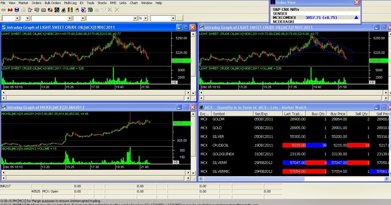 Day Software Stock Trading 20