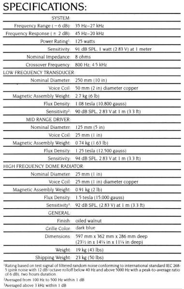 Bảng thông số kỹ thuật JBL 4410