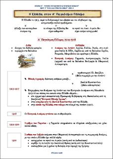 http://eclass31.weebly.com/uploads/8/3/3/4/8334101/e-kef-04-istoria_st.pdf