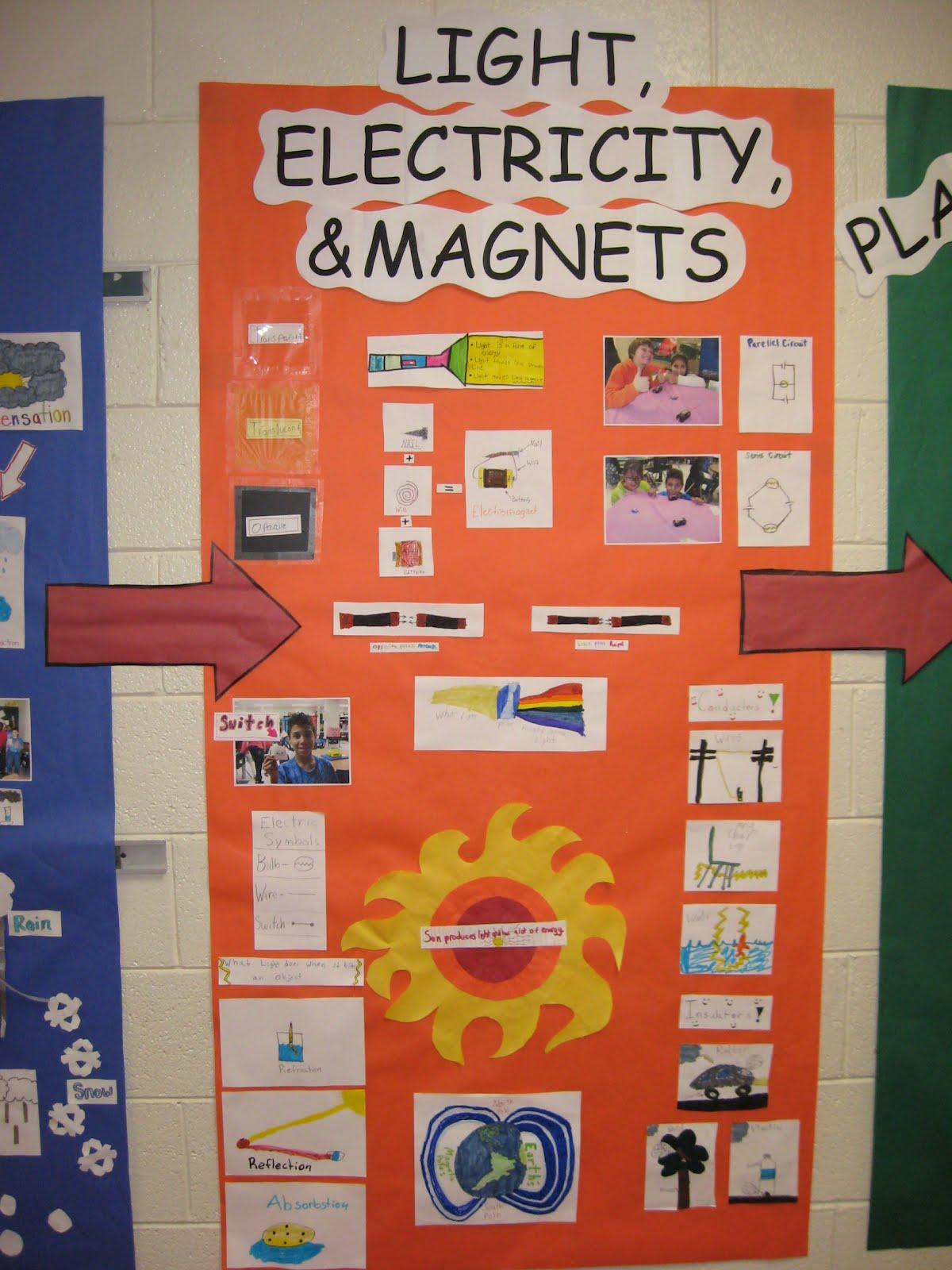 6th Grade Science Classroom Decorations ~ Science notebooking teaching and technology january