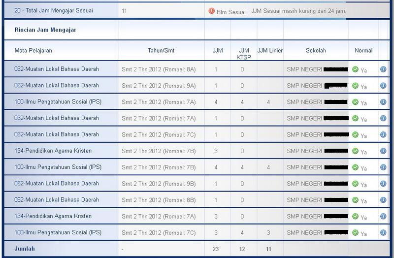 Pengertian JJM KTSP Linier dan Cara Pengisian Data JJM di Dapodik