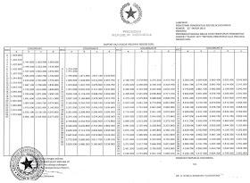 mengenai Daftar Kenaikan Gaji PNS PP 22 Tahun 2013 semoga bermanfaat