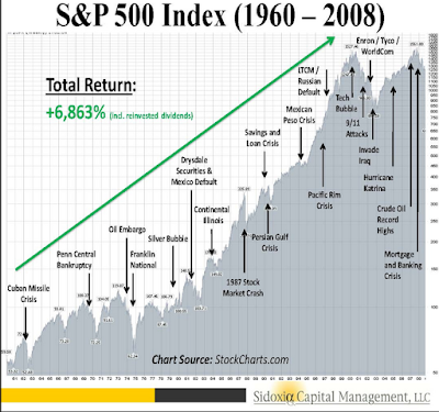 Dow Jones Industrial Average News