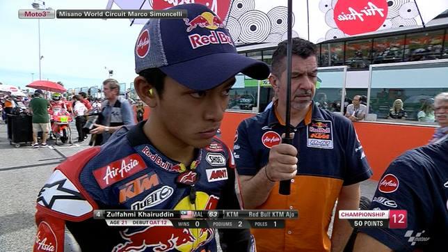 Zulfahmi Khairuddin Raih Tempat Keenam Di Moto GP San Marino | REALITI INSAN