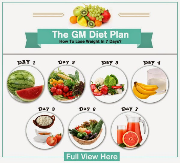 Is it hard to lose weight after gallbladder removal image 6