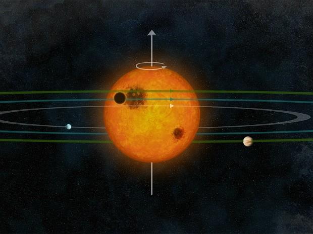 Cientistas acham três planetas com órbita parecida à do Sistema Solar