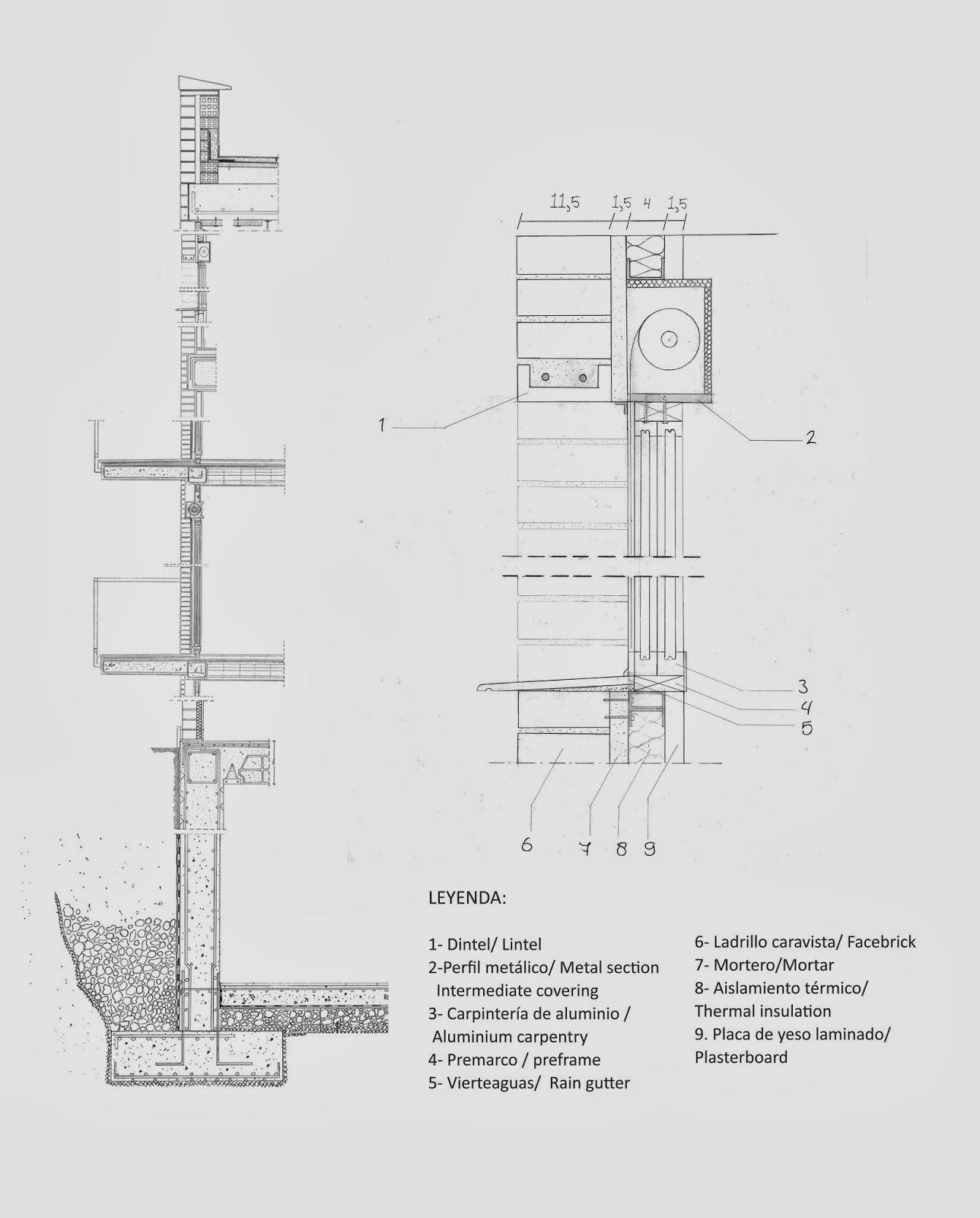Gesti n de un proceso edificatorio detalles fachada proyecto - Detalle carpinteria aluminio ...
