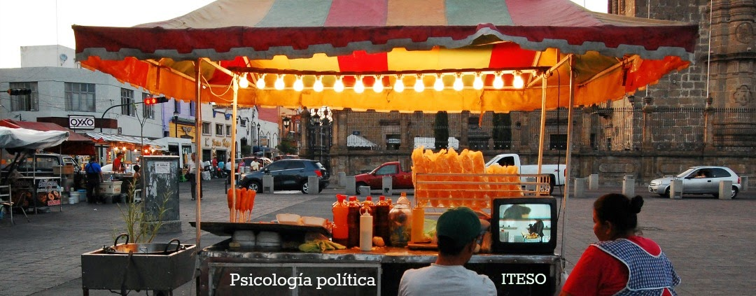 PSICOLOGÍA POLÍTICA iteso