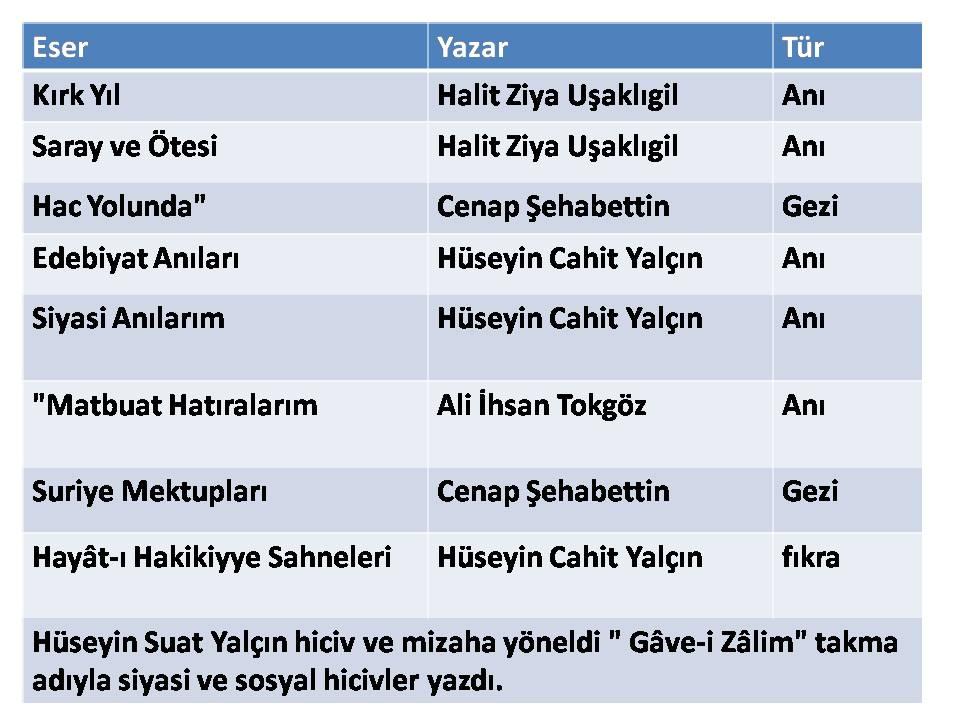 11 Türk Edebiyatı Servet I Fünun Dönemi öğretici Metin Türleri