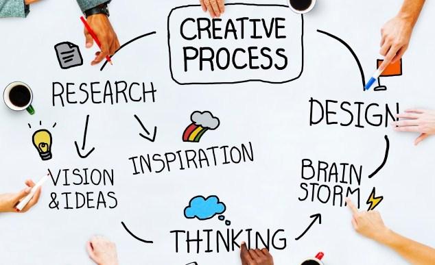 Tips Memulai Bisnis Dari Hobi Agar Sukses