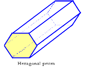 These Form the Bases of a Prism | Geometry World