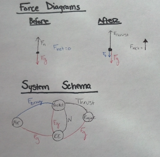 force and maximum height Each naval student must meet very specific and complex height and weight requirements height requirements for pilots in the navy navy or the air force.