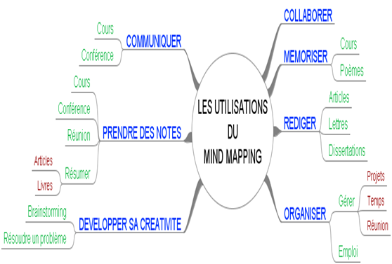 Mind Mapping h2.PNG
