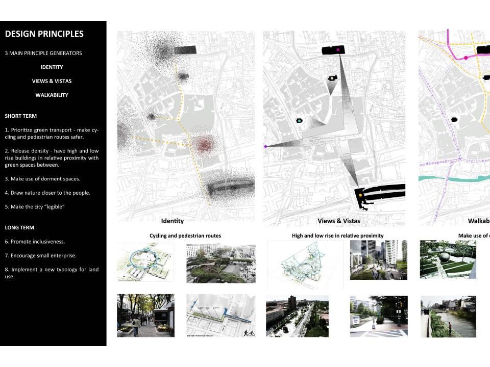 Creative Architecture Group Master Plan Design Principles