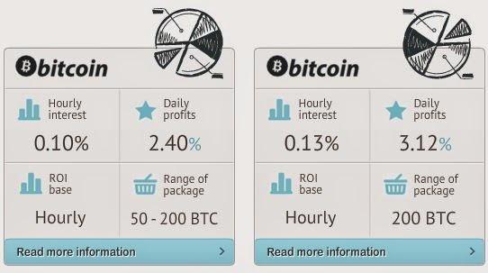 Tutorial Lengkap Investasi Bitcoin Di BTC-i24