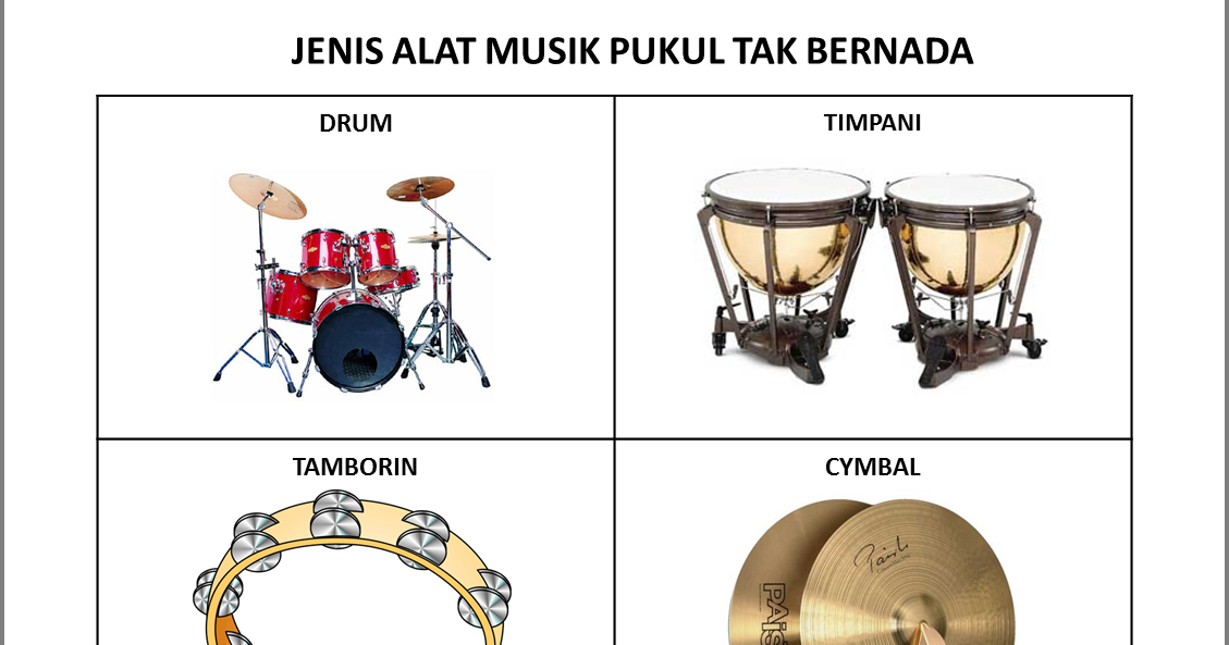 Contoh Alat Musik Ritmis Dan Penjelasannya - Contoh Tiga