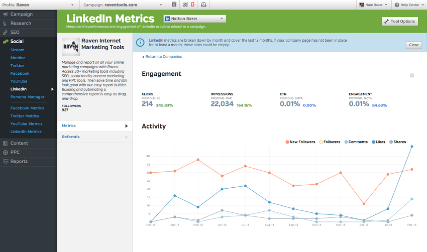 Linked in Metrics