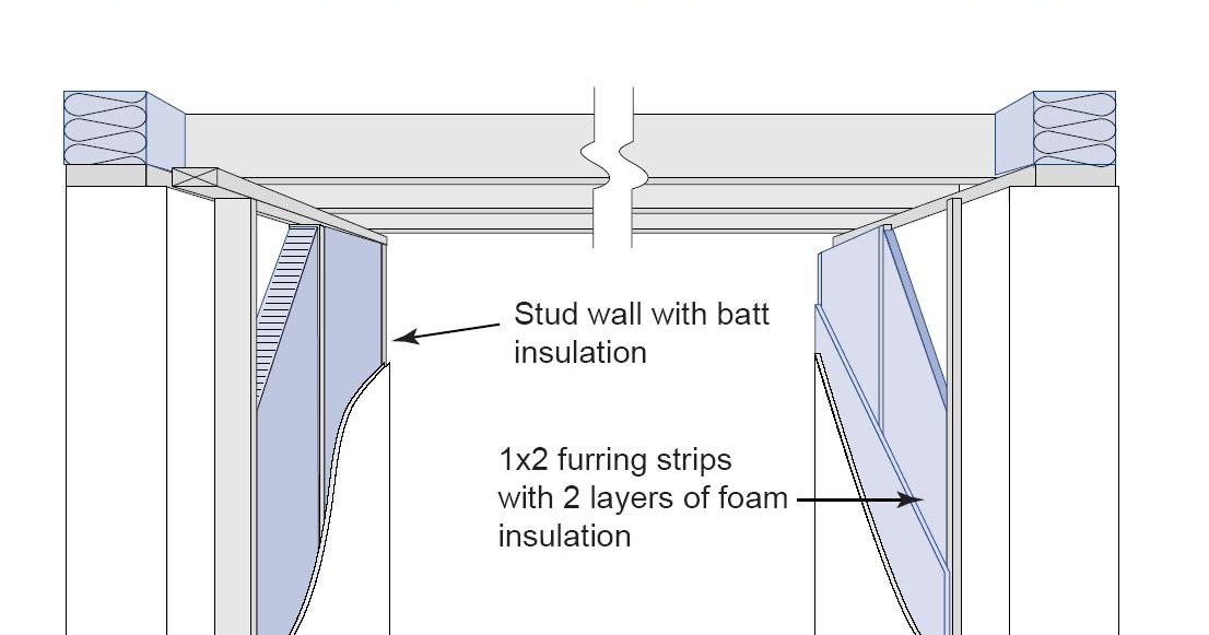 build or remodel your own house should you insulate a basement