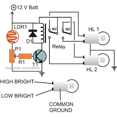 Automatic vehicle headlight dipper dimmer circuit wiring schema blogs the following diagram describes a simple yet effective auto head lamp dipper or dimmer circuit the transistor is used as a comparator which compares the asfbconference2016 Images