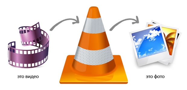 Как сделать фотографии из кадров видео в VLC?