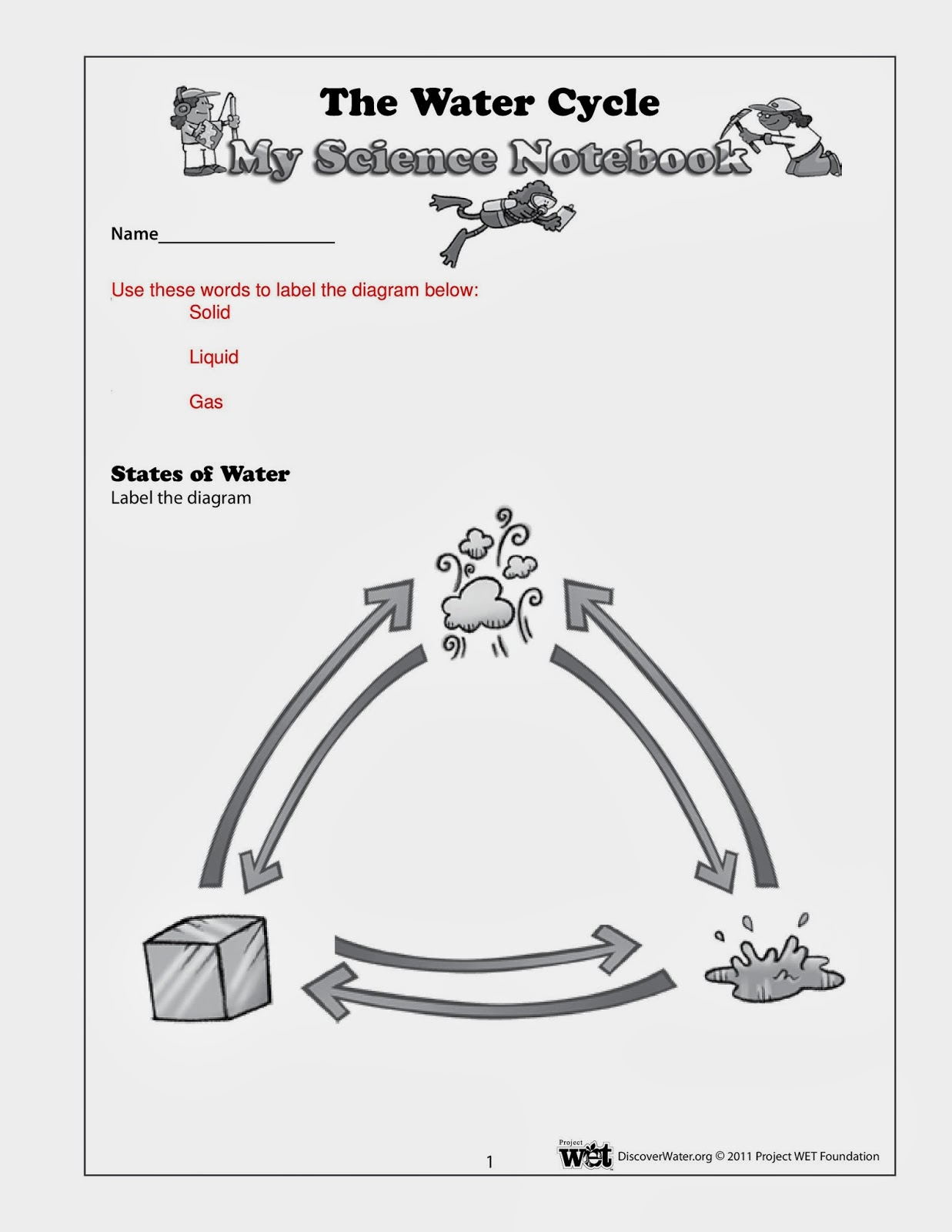 Weeks 10 11 Environmental Engineering Water Cycle Water We – Solid Liquid Gas Worksheet for Kindergarten