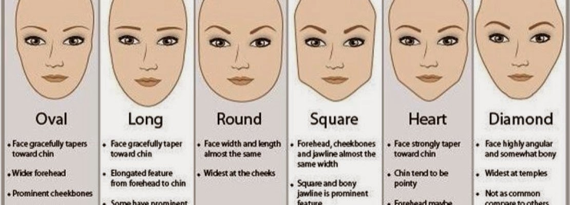 How To Choose Your Eyebrow Shape Correctly Wow Spicy News