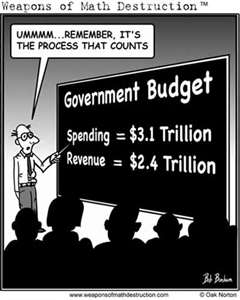 Unbalanced Budget math - expenses more than revenue