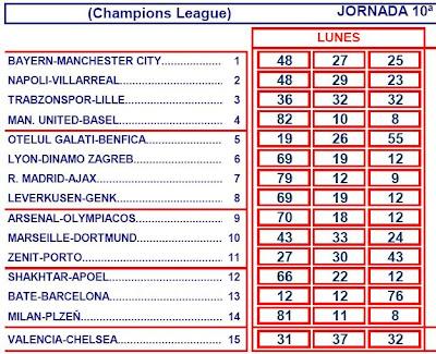 Image Result For Ver Partido De Manchester City