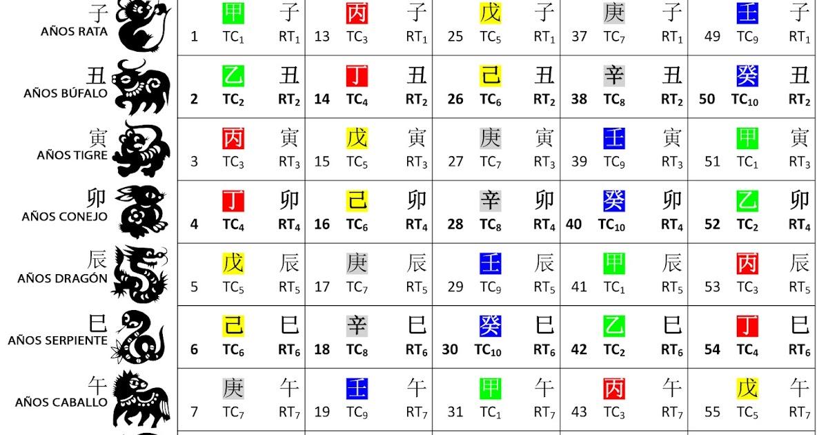 El blog de yuan calendario lunar chino 2016 a o mono de for Calendario lunar de hoy