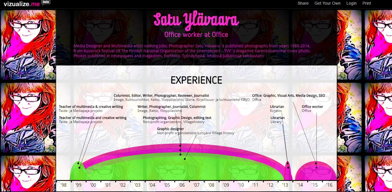 Vizualizeme visuaalinen CV