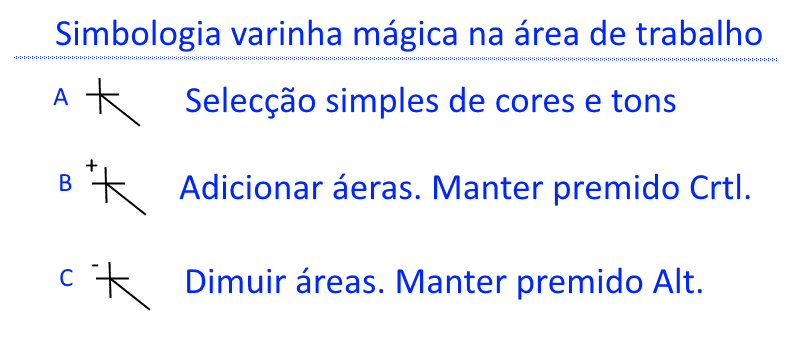 Simbologia varinha mágica na área de trabalho