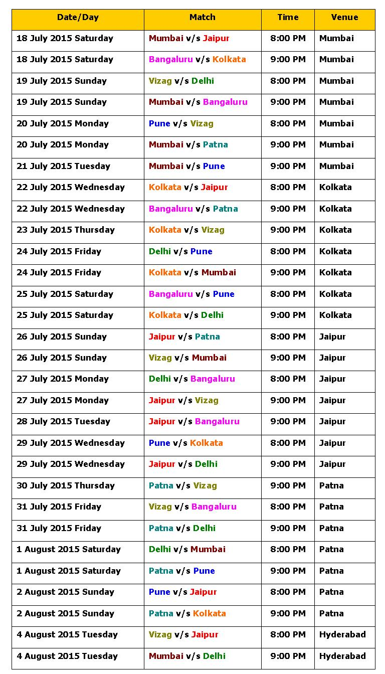 Pro Kabaddi League 2017, Season 5 Official Schedule: PKL 5