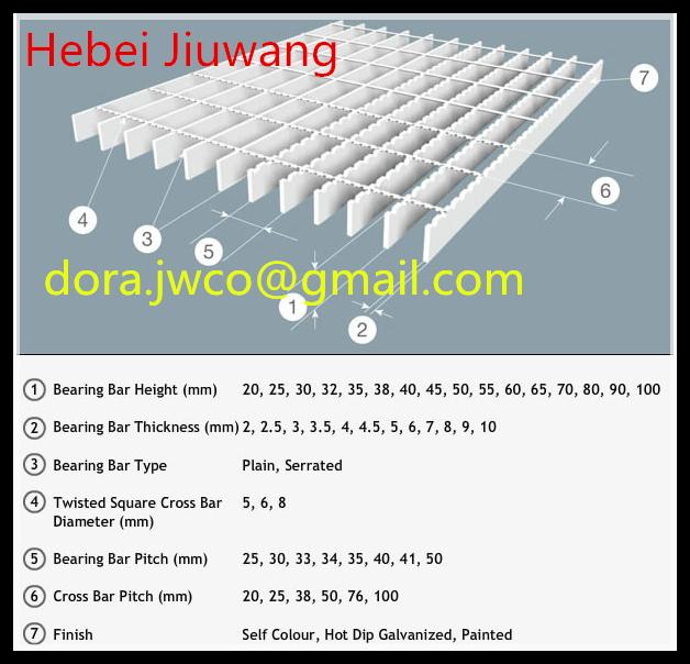 Hebei jiuwang metal wire mesh Co.ltd: 六月 2015