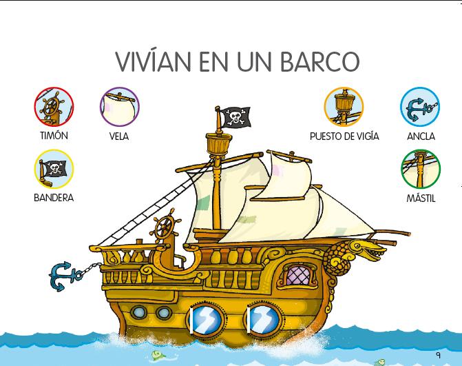 Proyecto piratas en pinterest piratas tema del pirata y - Todo sobre barcos ...