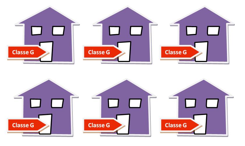 Ecomondo classe energetica degli edifici un 39 invariante in classe g - Classe energetica casa g ...