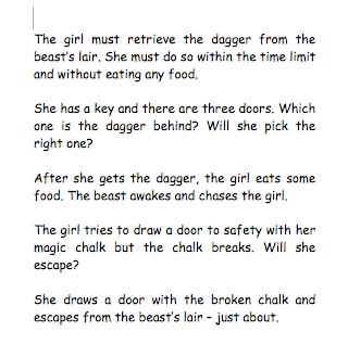 High School Narrative Essay Outline