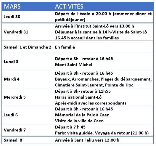 Planning del viatge